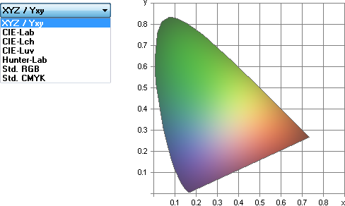 Color space selection
